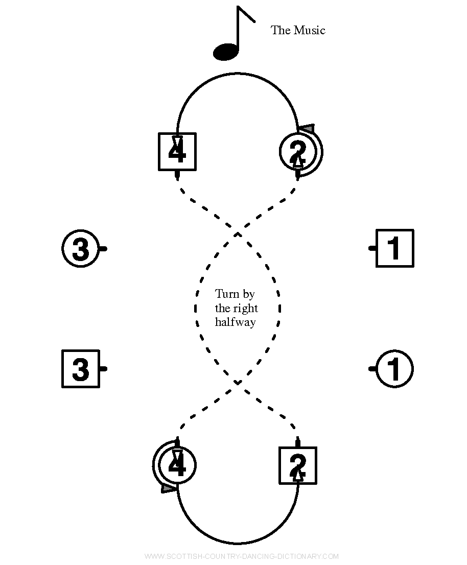 Diagram, Ladies' Chain Halfway Bars 1-2