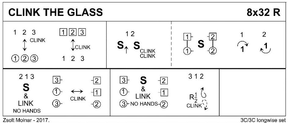 Clink The Glass Diagram Image
