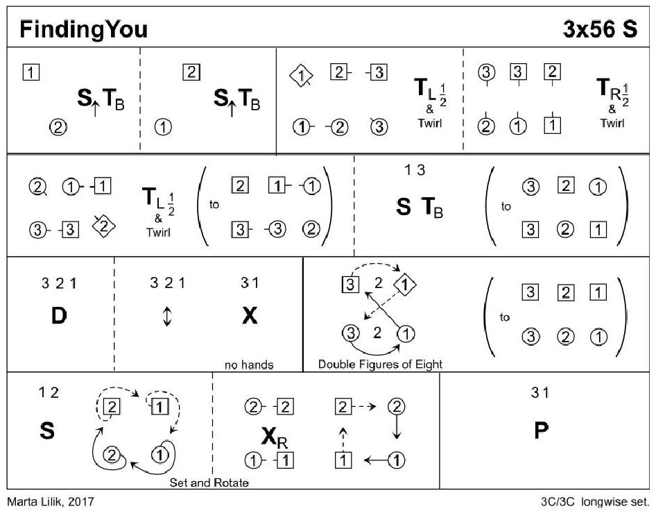 Finding You Diagram