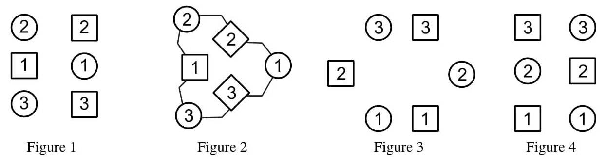 The Ginzton Frolic, figures 1 to 4