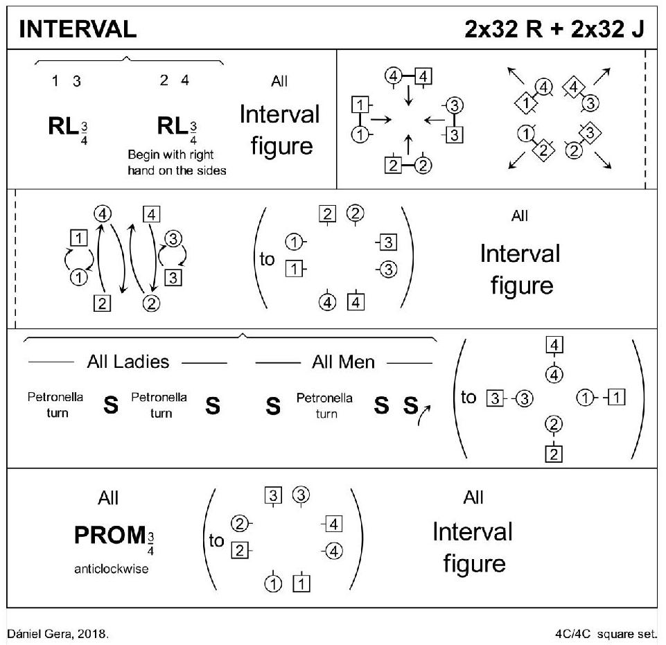 Interval Diagram