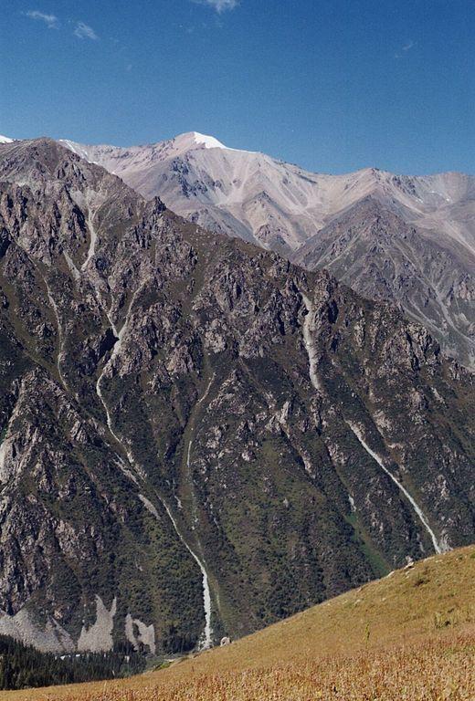 Kyrgyzstan Image