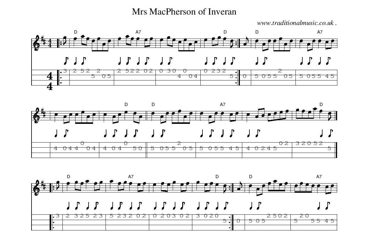 Mrs MacPherson Of Inveran