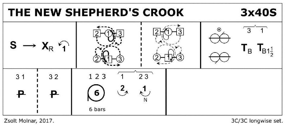 The New Shepherd's Crook Diagram