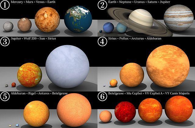 Star Sizes Image