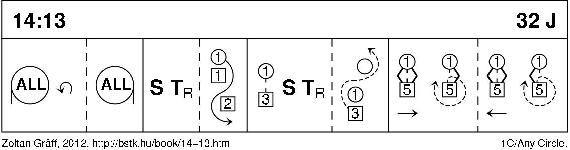 14:13 Keith Rose's Diagram