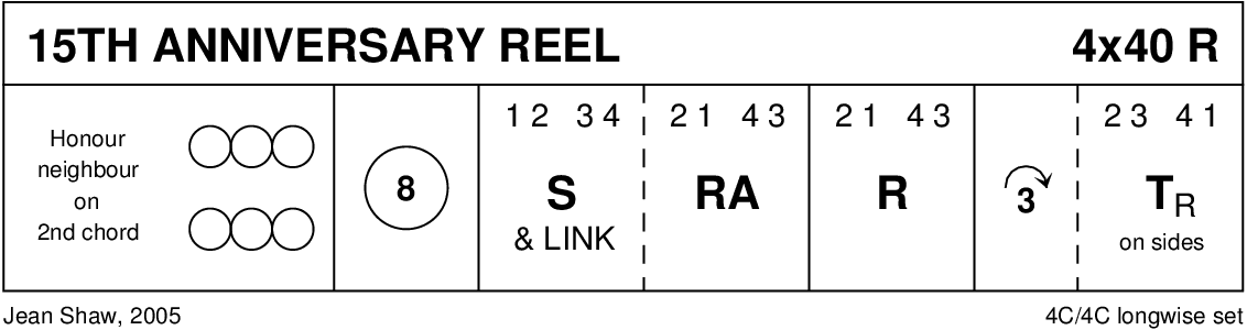 15th Anniversary Reel Keith Rose's Diagram
