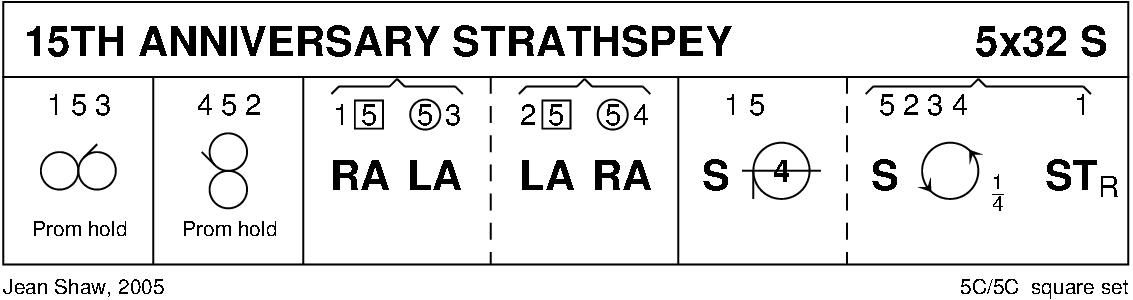 15th Anniversary Strathspey Keith Rose's Diagram