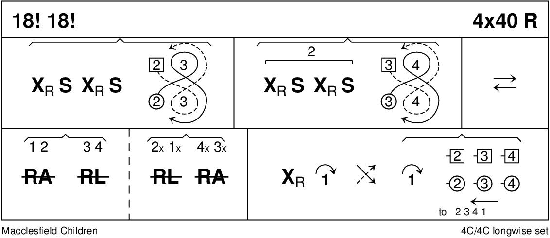 18! 18! Keith Rose's Diagram