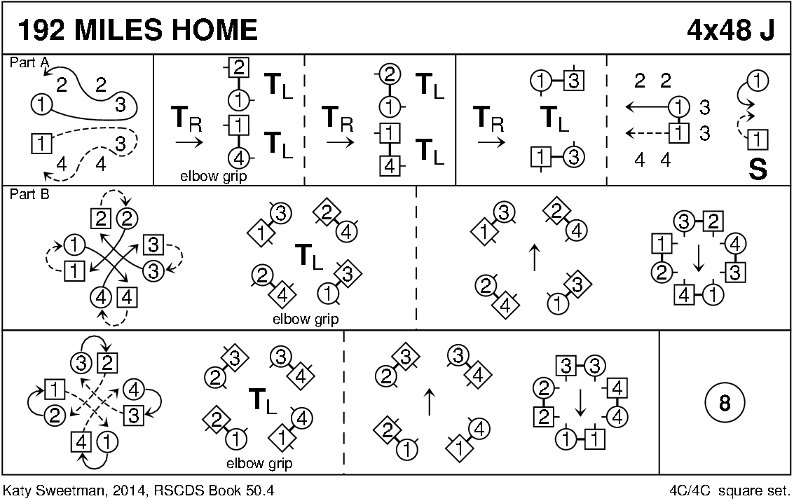 192 Miles Home Keith Rose's Diagram
