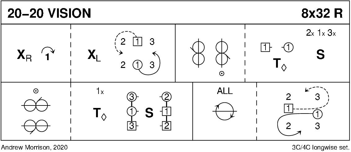 20-20 Vision Keith Rose's Diagram