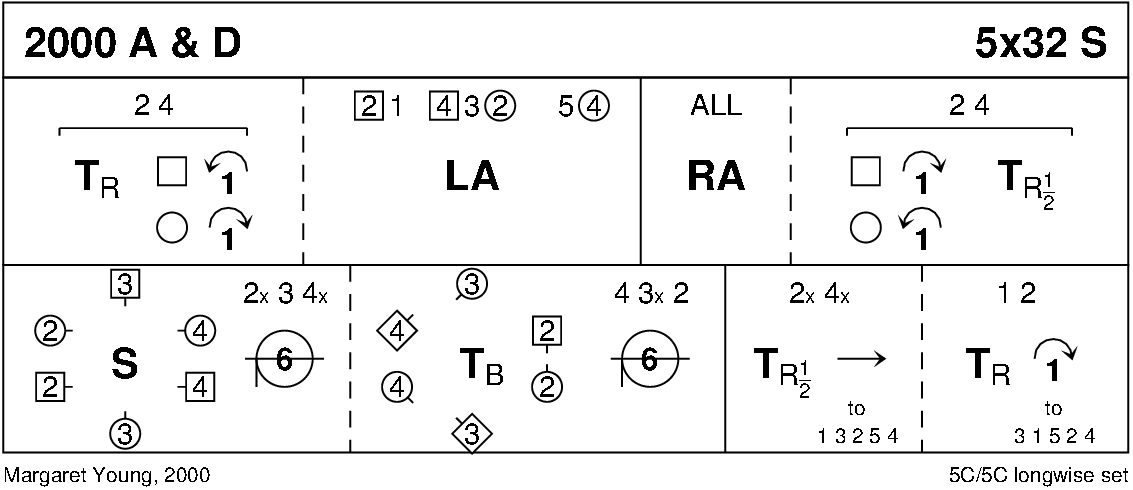 2000 A And D Keith Rose's Diagram