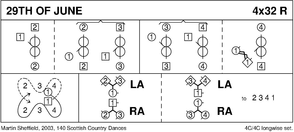 29th Of June Keith Rose's Diagram