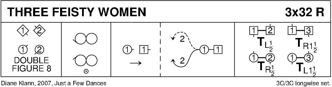 3 Feisty Women Keith Rose's Diagram