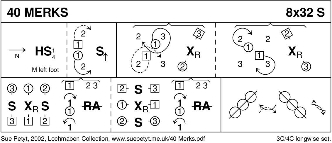 40 Merks Keith Rose's Diagram