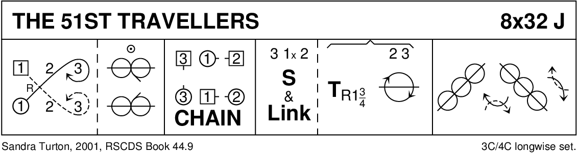 The 51st Travellers Keith Rose's Diagram
