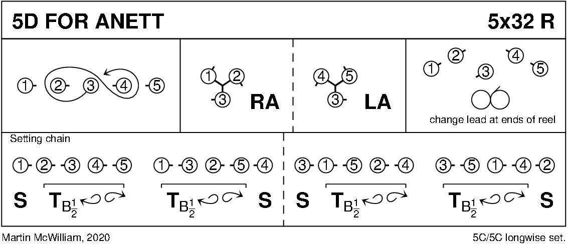 5D For Anett Keith Rose's Diagram