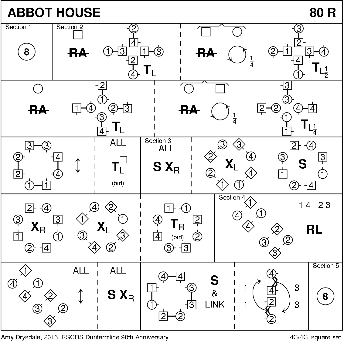 Abbot House Keith Rose's Diagram