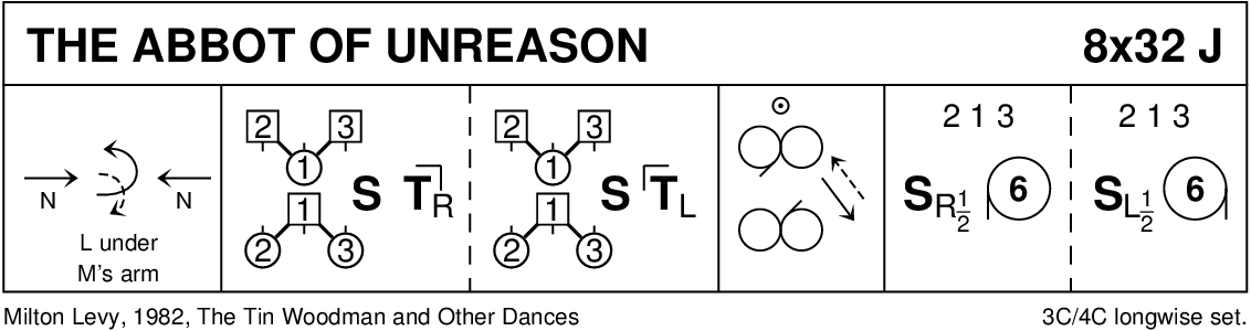 The Abbot Of Unreason Keith Rose's Diagram