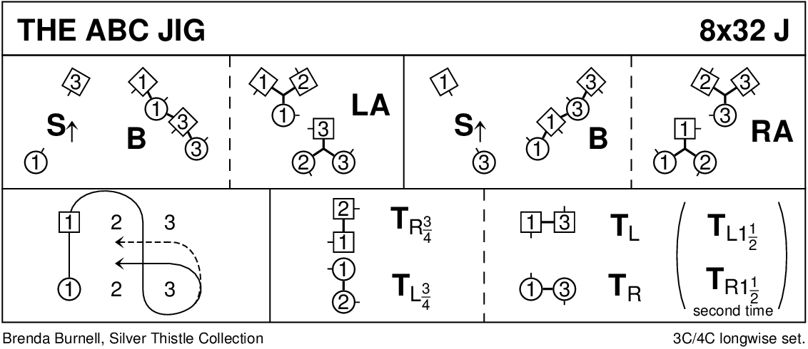 The ABC Jig Keith Rose's Diagram