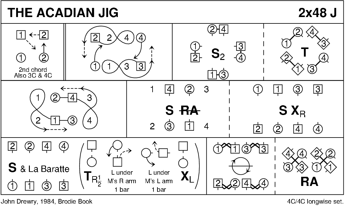 The Acadian Jig Keith Rose's Diagram