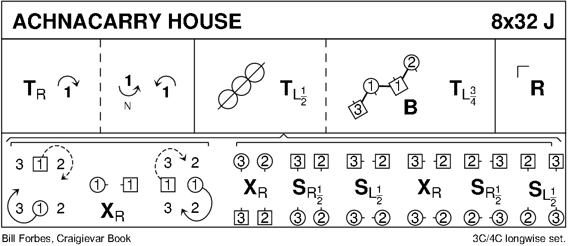 Achnacarry House Keith Rose's Diagram