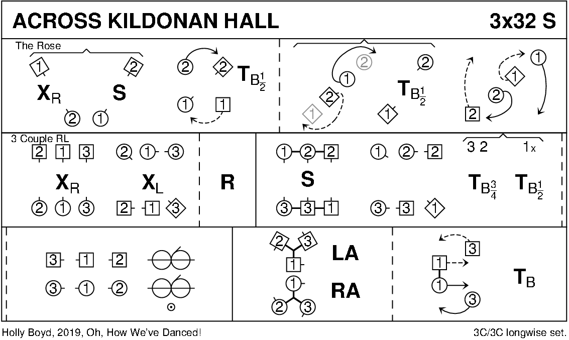Across Kildonan Hall Keith Rose's Diagram