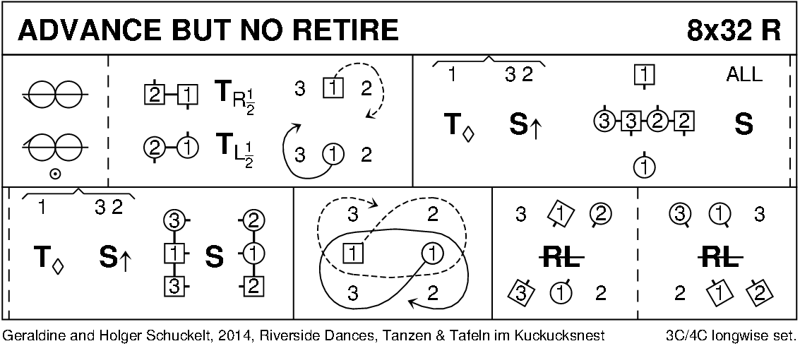 Advance But No Retire Keith Rose's Diagram