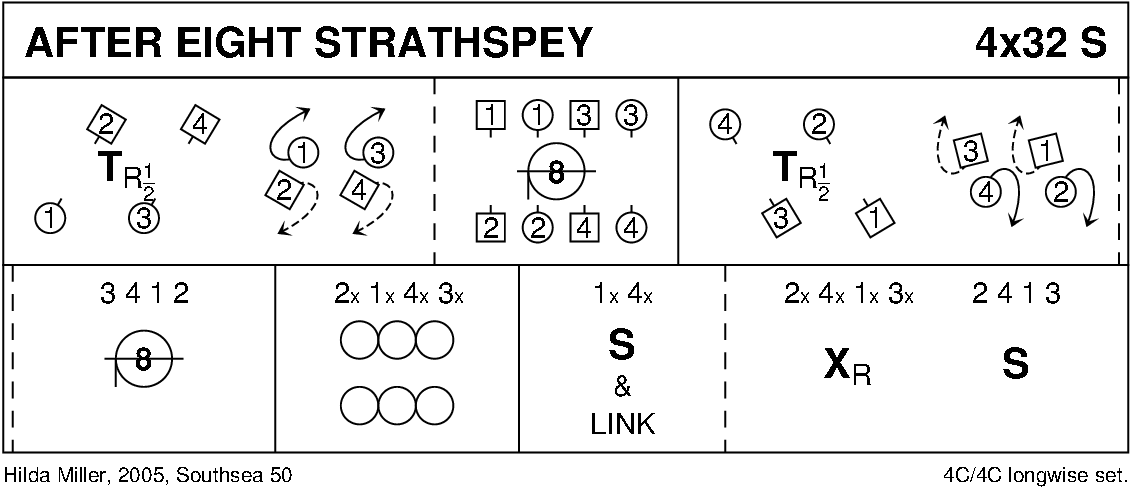 After Eight Strathspey Keith Rose's Diagram