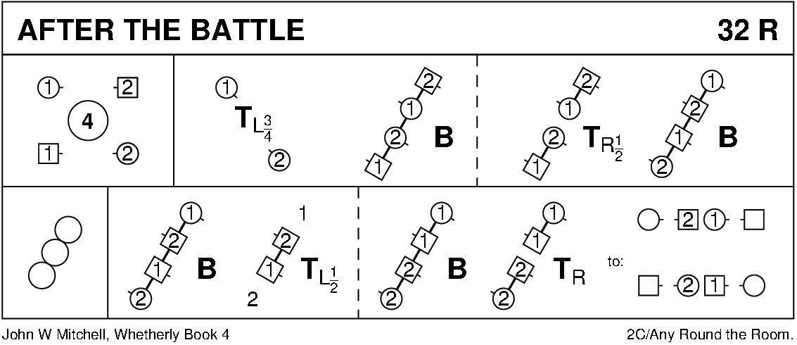 After The Battle Keith Rose's Diagram