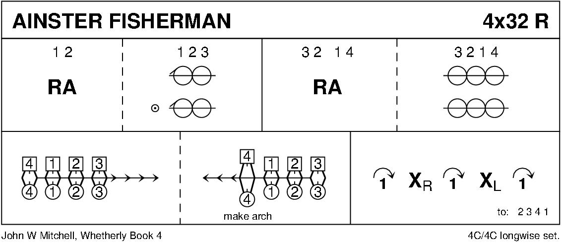 Ainster Fisherman Keith Rose's Diagram
