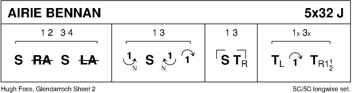 Airie Bennan Keith Rose's Diagram