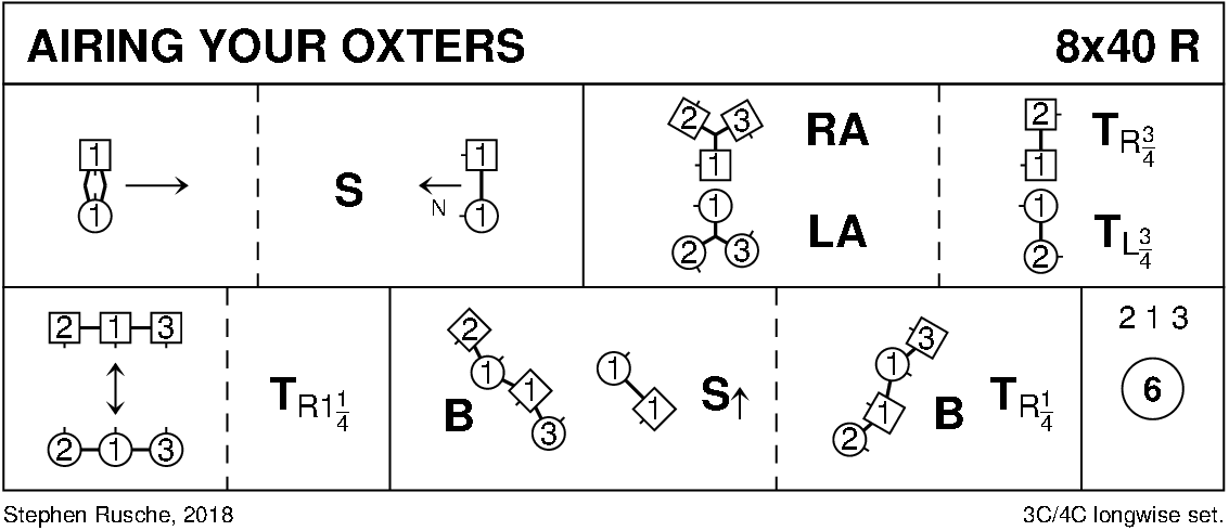 Airing Your Oxters Keith Rose's Diagram