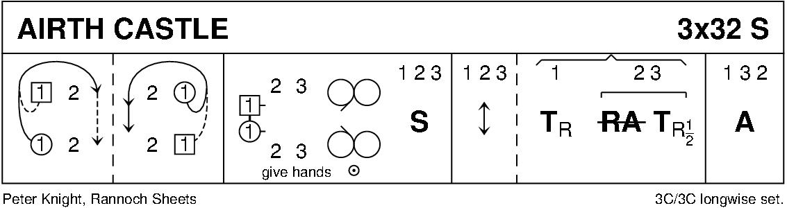 Airth Castle Keith Rose's Diagram