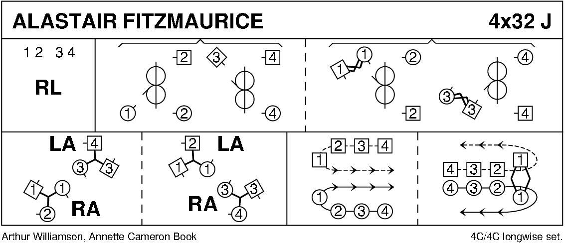 Alastair Fitzmaurice Keith Rose's Diagram