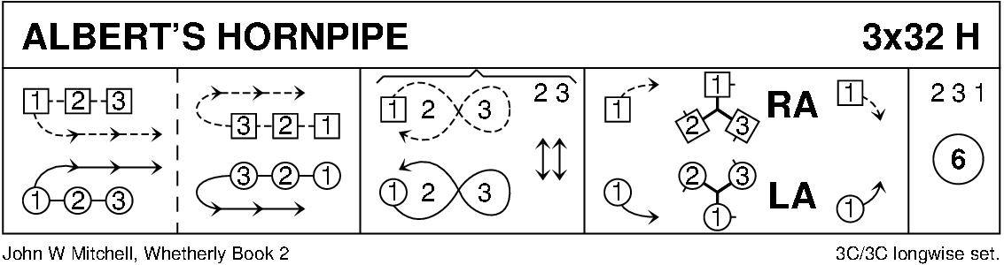 Albert's Hornpipe Keith Rose's Diagram