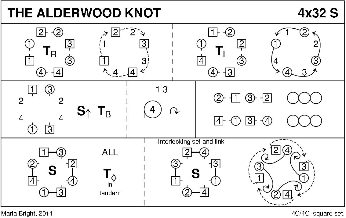 The Alderwood Knot Keith Rose's Diagram