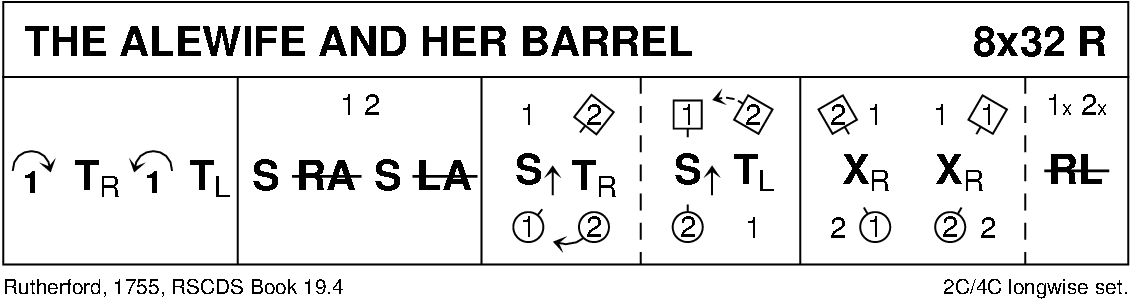 The Alewife And Her Barrel Keith Rose's Diagram