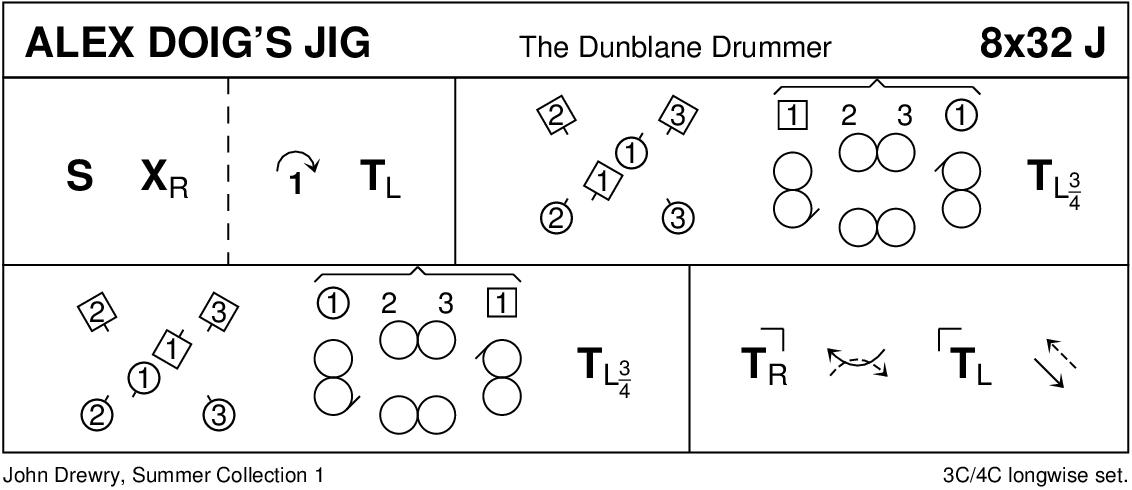 Alex Doig's Jig Keith Rose's Diagram