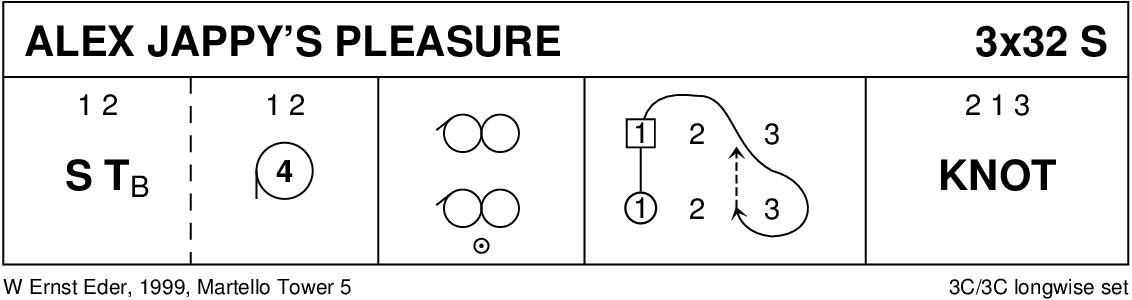 Alex Jappy's Pleasure Keith Rose's Diagram