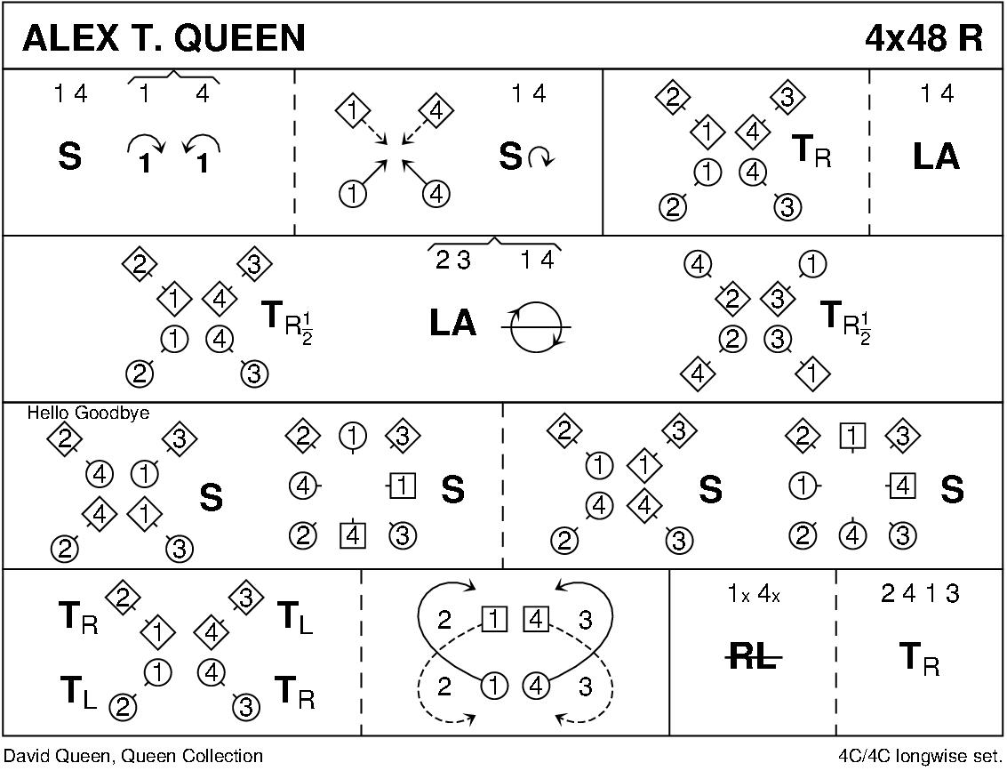 Alex T Queen Keith Rose's Diagram
