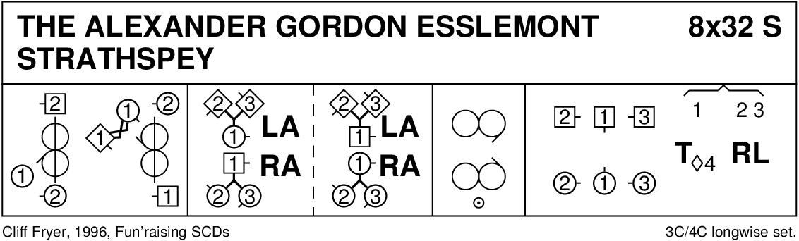 The Alexander Gordon Esslemont Strathspey Keith Rose's Diagram
