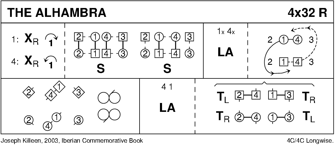 The Alhambra Keith Rose's Diagram