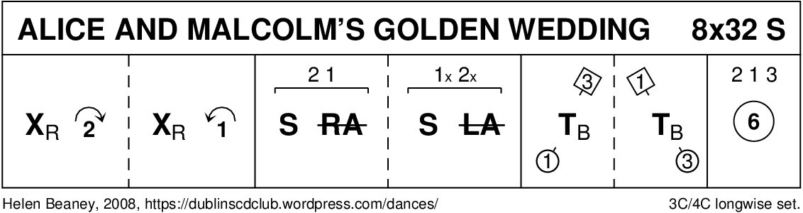 Alice And Malcolm's Golden Wedding Keith Rose's Diagram