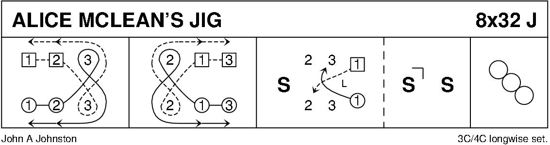 Alice McLean's Jig Keith Rose's Diagram
