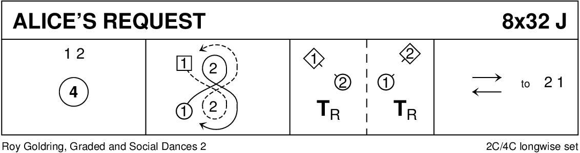 Alice's Request Keith Rose's Diagram