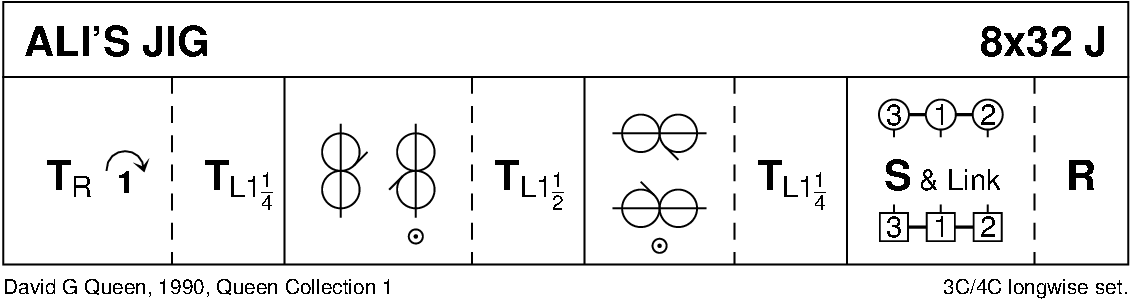 Ali's Jig Keith Rose's Diagram