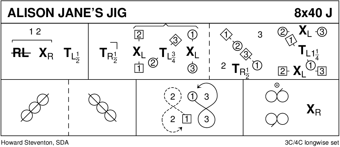 Alison Jane's Jig Keith Rose's Diagram