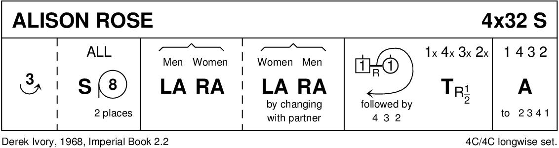 Alison Rose Keith Rose's Diagram