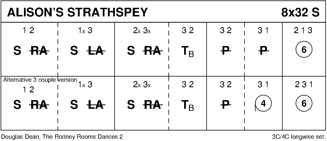Alison's Strathspey Keith Rose's Diagram
